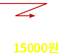 달봉주의_비문학_가격